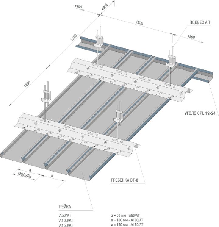 Инструкция по монтажу потолков
