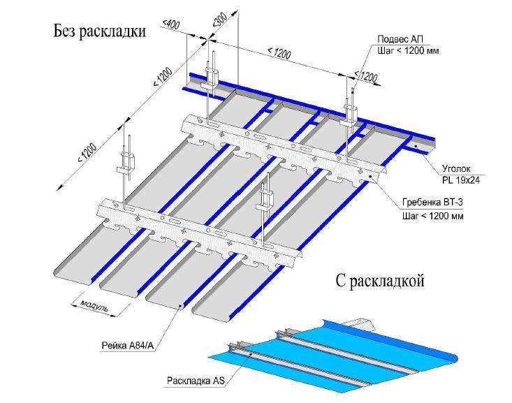 реечного потолка
